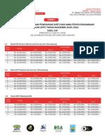 BiayaKuliah.pdf