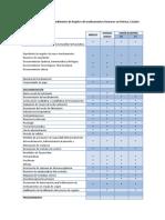 Reg Meds Vet y Humanos, Tabla Comparativa Feb 09[1]