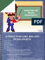 ESTRUCTURA DEL RELATO PEDAGÓGICO .pdf