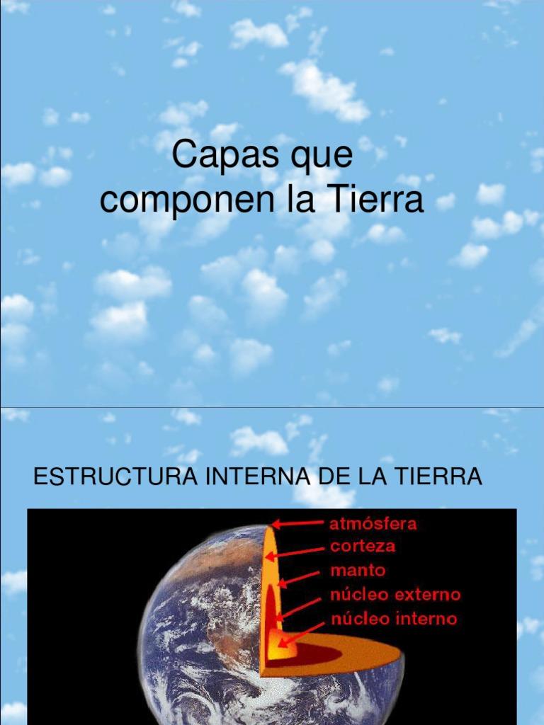 Estructura Interna De La Tierra Manto Geología