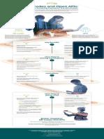 Infographic PaymentsOne QR Code vs Open APIs Final