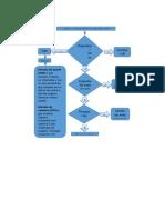 Aporte Caracterizacion.diagrama de flujo.docx