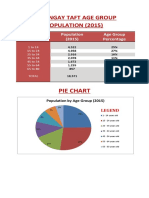 BARANGAY-TAFT-AGE-GROUP-POPULATION.docx
