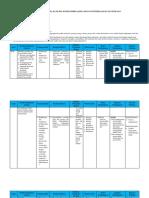 Analisis SKL KD 1 Bahasa Arab Kelas 7 - Copy