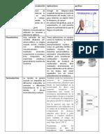 tablas del principio de transduccion.docx