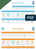 Kurikulum Iq Education