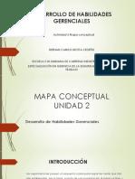 Mapa Conceptual Unidad 2