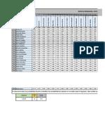 Anexos Excel Programación Estocastica