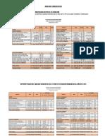analisis financiero EMPASTADO