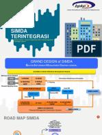 Aplikasi SIMDA Terintegrasi dalam Penyelenggaraan SIKD di Daerah.pdf