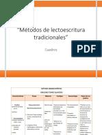 Métodos de lectoescritura tradicionales- cuadros.pdf