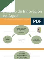 Modelo de Innovación de Argos