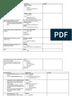 Repertorizacion homeopa.docx