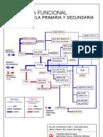 DIAGRAMA-FUNCIONAL.pdf
