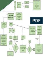 Diagrama de Flujo Proceso de Preselección.pdf