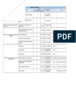 Verificacion - PCI