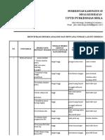 9.1.1.10 Identifikasi Resiko, Analisis Dan Rencana Tindak Lanjut