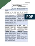 Cuadro Comparativo Psicoanálaisis vs Psicoterapia Analítica