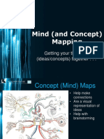 Concept Map-chp 6_2019