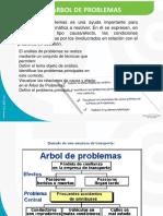 Ident Del Prob-Arbol de Prob-s72