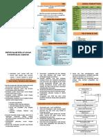 brosur informasi