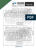 ISo Pump Performance Data 60 Hz
