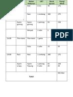 tabel diary.docx