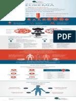 Leukemia-Infographic-PDF.pdf