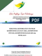 analisis KI KD SKL