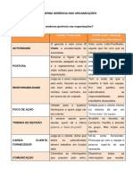 A moderna gerência nas organizações.pdf