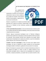 ALCS7C.ii.01 Cuáles Son Los Factores Que Intervienen en El Diseño de Una Cadena de Suministro