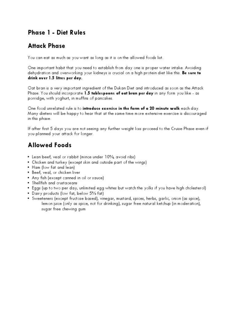 Dukan Diät Blog kostenlose PDF-Rezepte