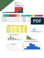 Guia de Tablas y Graficos de Datos Agrupados y No Agrupados