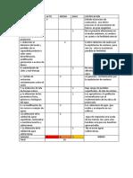 Criterios 3 y 6 segun la ley para impacto ambiental