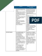 Trabajo Práctico API1 Sociedades