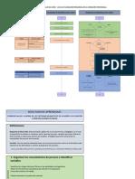 Diagrama de desarrollo