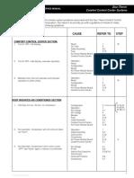 Dometic Service Manual