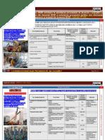 2.5.3 Prescriptii Tehnice Pt Cr -30.10.2019