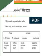 tabla de mariscos y pescados (generalidades)