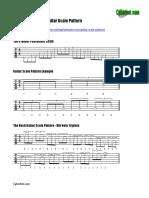 Cyberfret Ultimate Rock Guitar Scale Pattern
