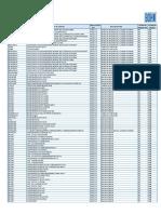 Catalogo SAT2