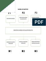 MI ÁRBOL DE OBJETIVOS EJEMPLO.pdf
