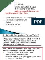 Teknik penyajian data (statistika)