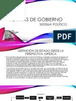 Formas de Gobierno Exposicion de La Materia Historia de La Civilizacion