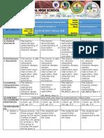 Week 5 Practical Research2