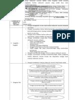 7.4.4.5 a Sop Evaluasi Informed Consent Oke