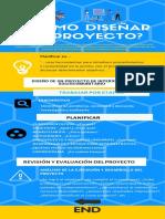 ¿Cómo diseñar un proyecto de intervención sociocomunitario_ infografiaclase2.pdf