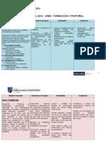 Plan Anual 2014 Area Formacion y Pastoral (3)