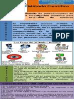 infografiametodocientifico-170712185407