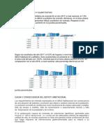 Deficit Cualitativo y Cuantitativo